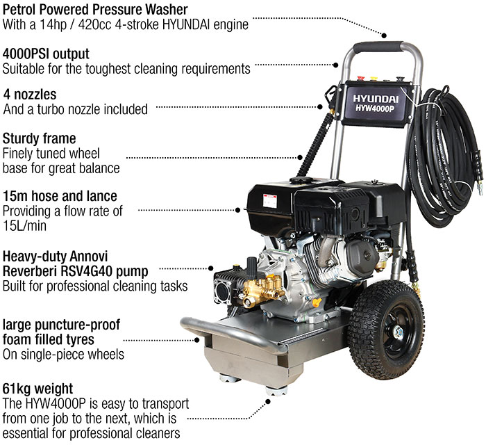 Hyundai HYW4000P Pressure Washer Spec